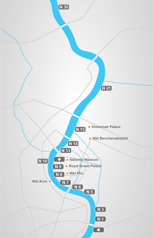 Pier Guide River of Kings Bangkok